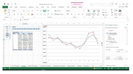 MS Excel pivot tables