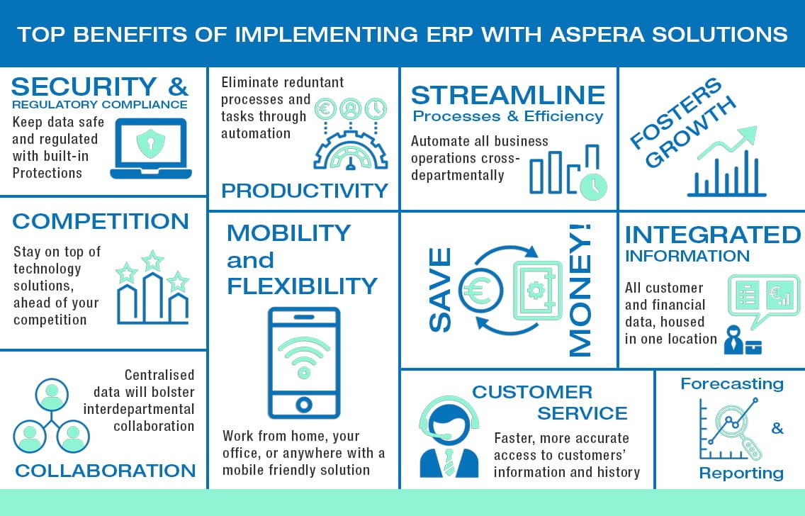 Top benefits of implementing ERP with Aspera Solution infographic
